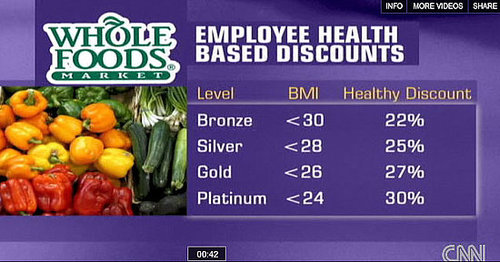 Reaction to Whole Foods's New Employee Health Benefits