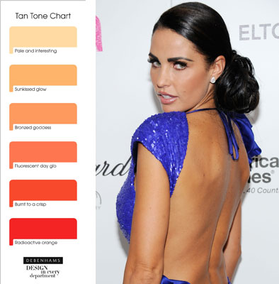 Where do YOU fall on the fake tanning scale?