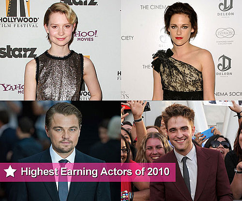 Forbes Lists the Top 10 Highest Earning Actors of 2010