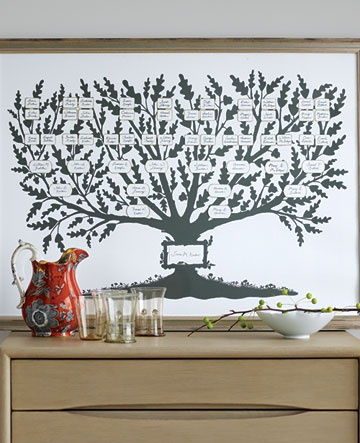 Giving Tree Family Tree