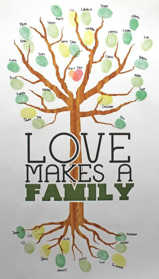 Adoption Family Tree