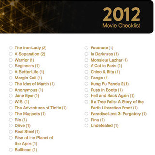 Oscar-Nominated Movies Checklist 2012