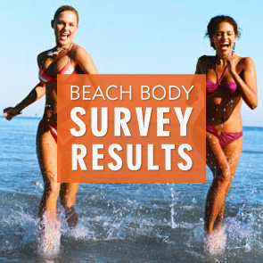 How Women Feel About Bikinis Survey