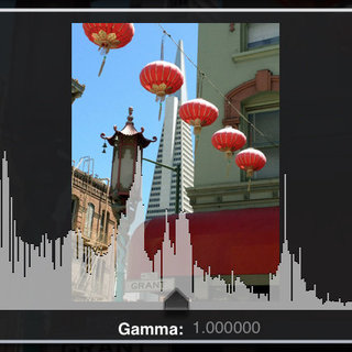 How to Use Histogram in Cameras