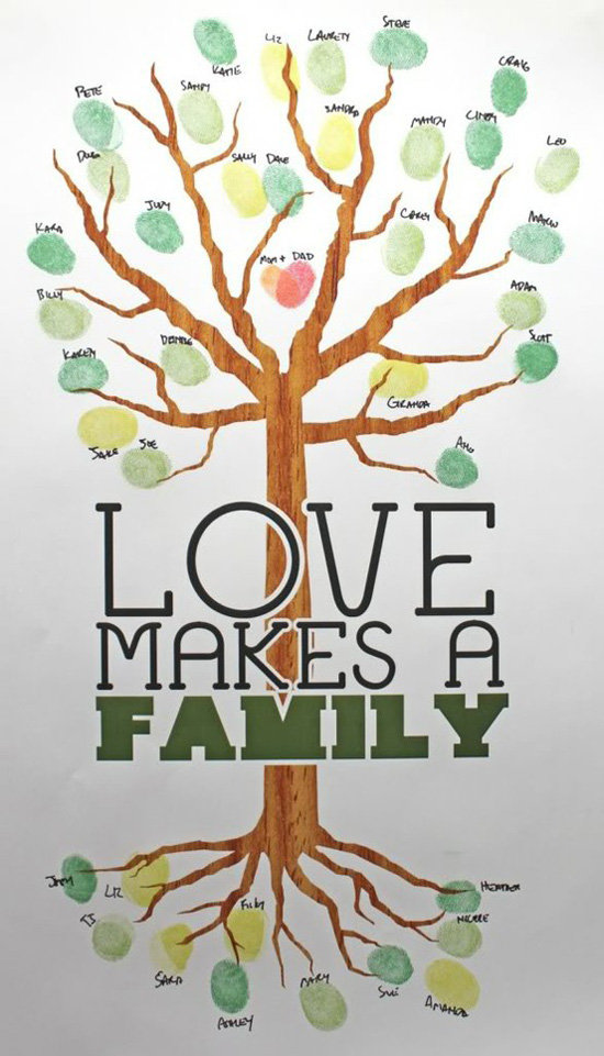 Fingerprinted Family Tree