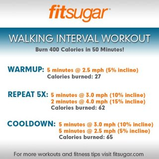 Walking Interval Workout Poster