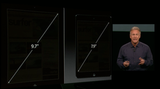 Comparison of the full-size iPad and new iPad Mini