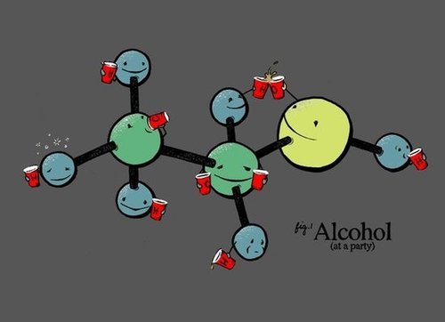 Introduction to Molecular Bonding