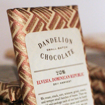 Chocolate Trends For 2013