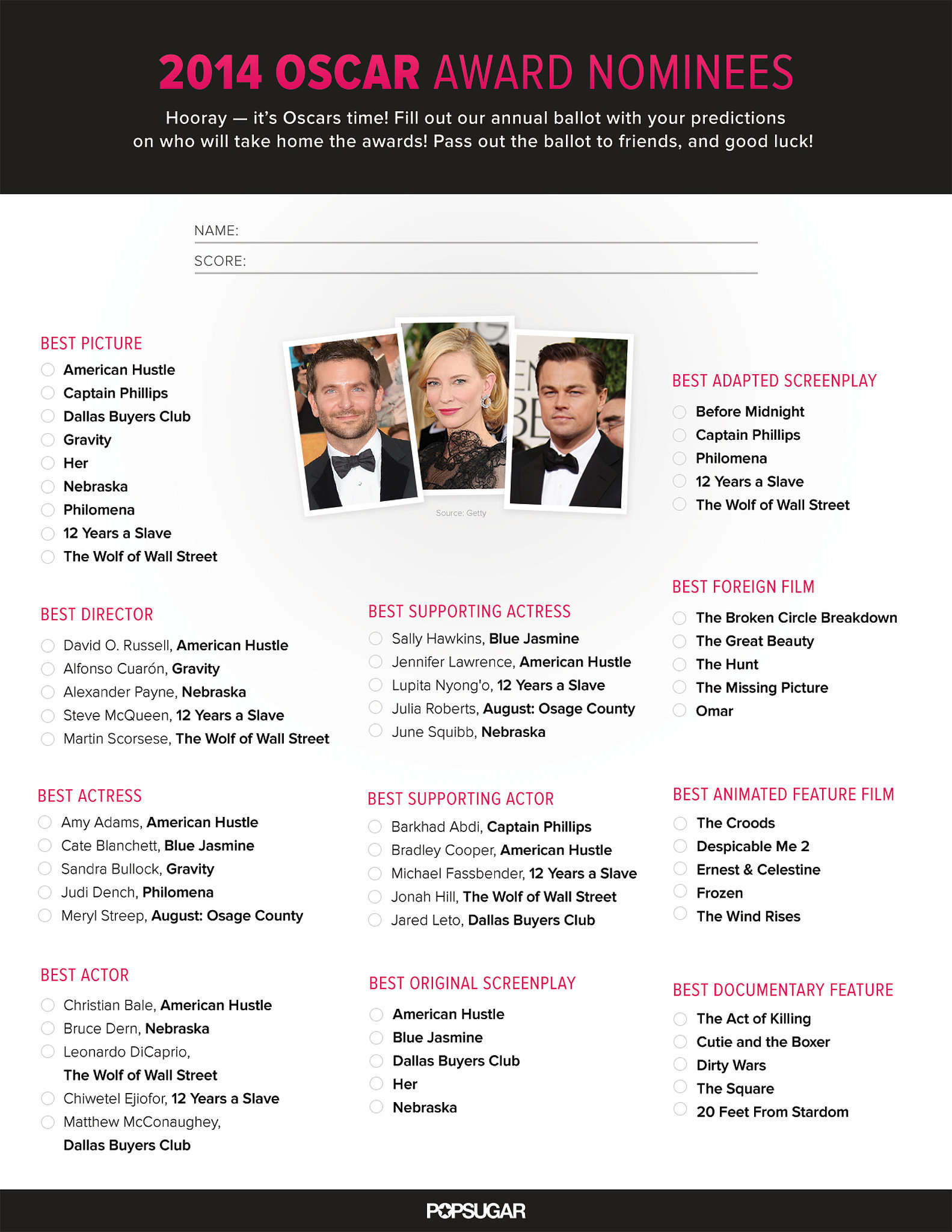 Oscar Ballot 2013 Printable 2013 Academy Awards Oscar Ballots Oscar further Prize Patrol Slots moreover Second Grade Reading additionally The 2017 Academy Awards Who Will Los Angeles Times furthermore Gatekeepers Israel S Secret Service 4280715. on oscar nominations 2013 list printable