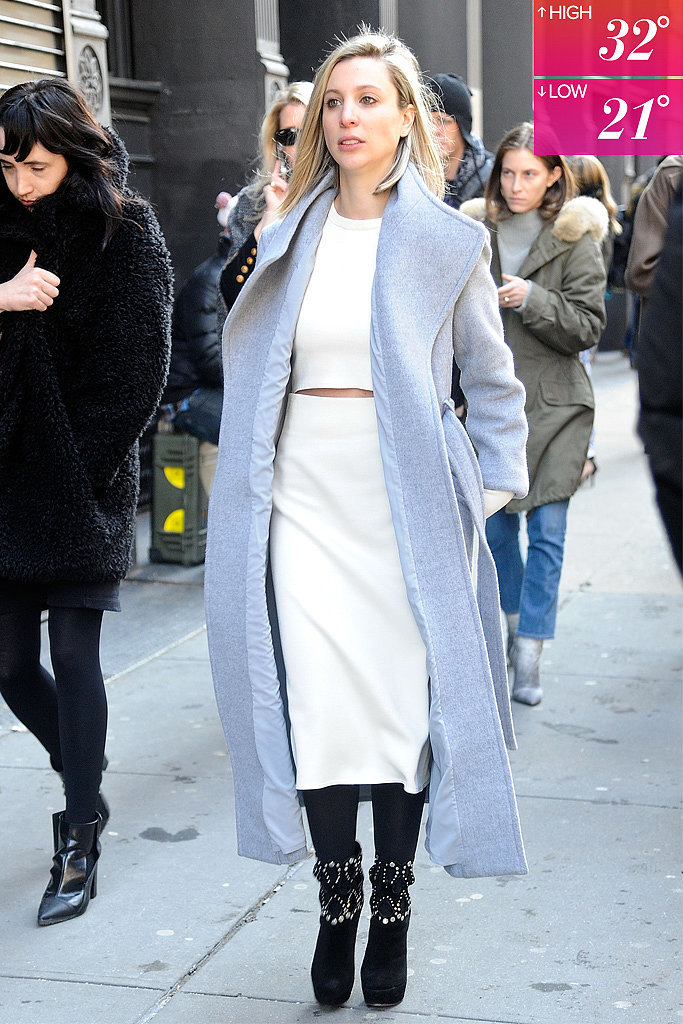 NYFW Day 2; Average: 27°F