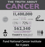 """<a href=""""http:/... Years of Cancer Research</a>"""