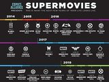 Check Out This Timeline For Comic Book Movie Release Dates Through 2020