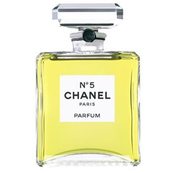 Famous Fragrance Notes Quiz