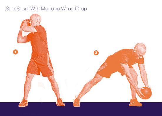 Side Squat With Medicine Wood Chop