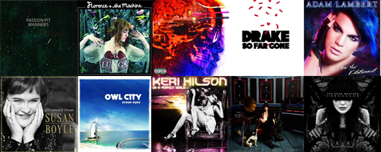 What Is the Best Breakthrough Album of 2009?
