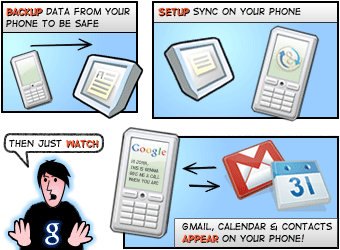 Daily Tech: Google Sync Comes to the iPhone and Windows Phones