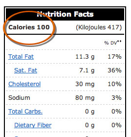 Diet Tip: Cut 100 Calories a Day
