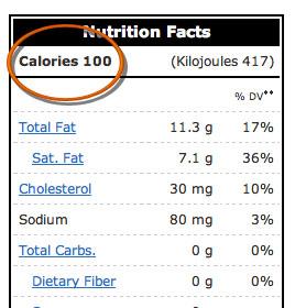 Diet Tip: Cut 100 Calories a Day