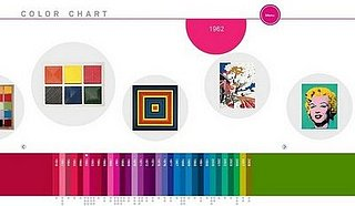 Art Geek: The MoMA's Color Chart Online Exhibit