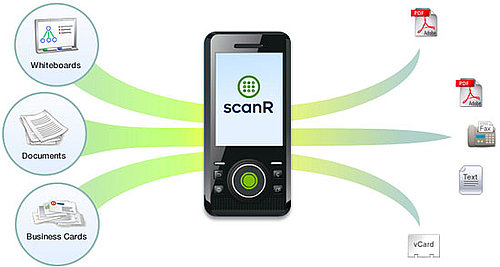 Use scanR to Photograph Documents with Your Cell Phone