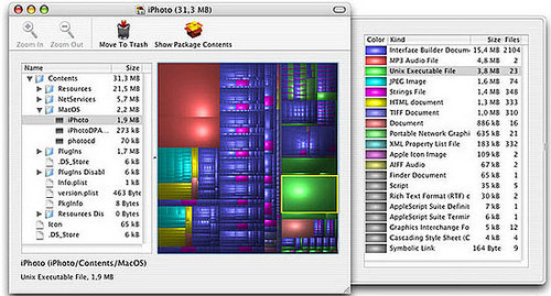 Disk Inventory X Shows you What's on Your Hard Drive