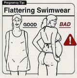 Flattering Swimwear