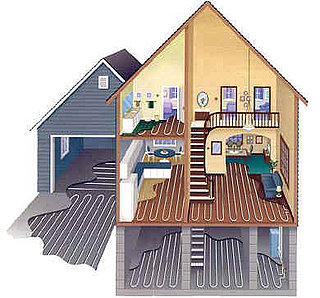 Learn all about radiant floor heating. Source
