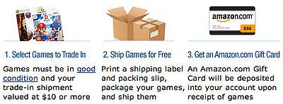 Amazon Lets You Trade-In Your Games for Gift Cards