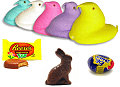 Sugar Shout Out: Easter Candy Breakdown