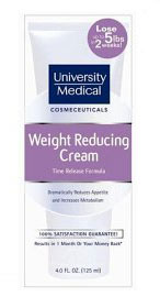 Fittingly Mad:  BodyLift Weight Reducing Cream