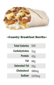 WARNING: Hardee's Country Breakfast Burrito