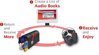 Listen Up and Get Moving: Simply Audio Books