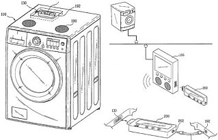 LG Washing Machine With An iPod Dock