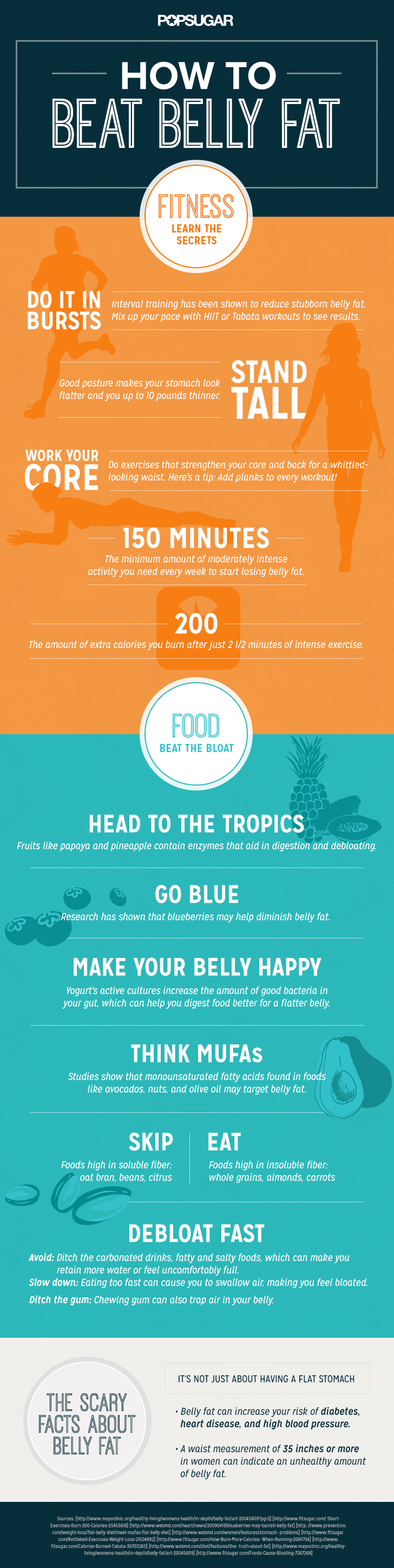 Flat-Belly Tips   Infographic   POPSUGAR Fitness